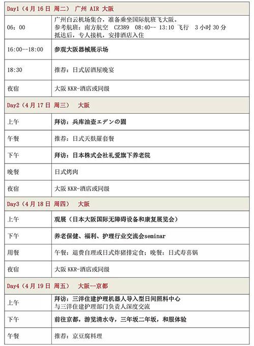 国际养老商务考察 行程 (2).jpg