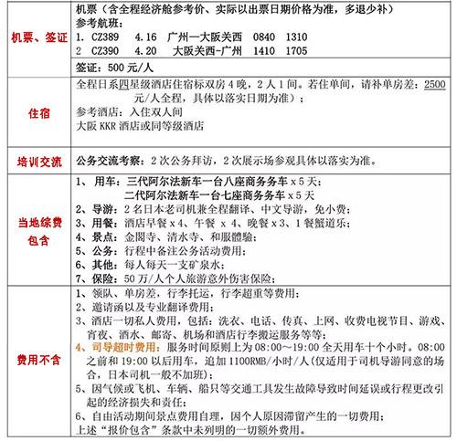 国际养老商务考察 行程 (1).jpg