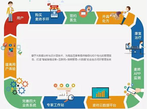 武汉麦咚健康科技有限公司参展孝感老博会。 (1).jpg